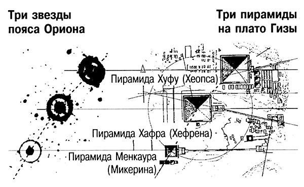 Схема демонстрирует не только пропорциональные соответствия между пирамидами и звездами, но и аналогичное их...
